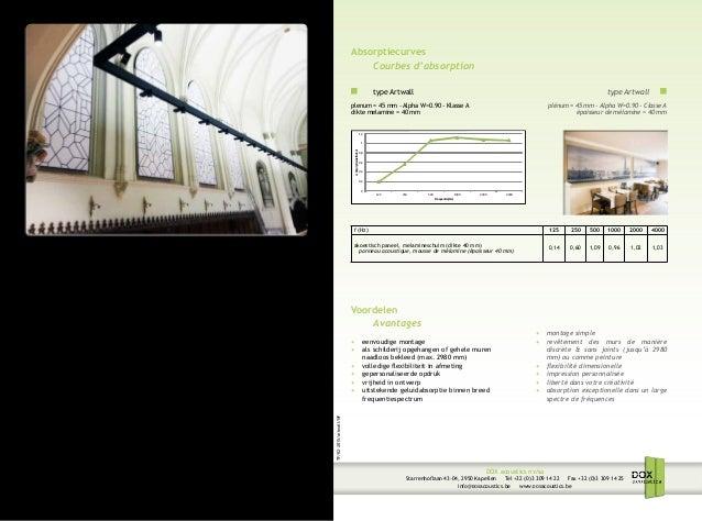 DOX acoustics nv/sa Starrenhoflaan 43-04, 2950 Kapellen Tel +32 (0)3 309 14 22 Fax +32 (0)3 309 14 25 info@doxacoustics.be...