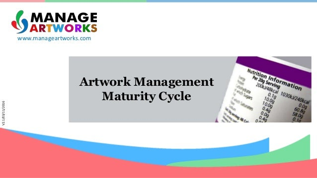 www.manageartworks.com V2.1/03/11/2016 Artwork Management Maturity Cycle