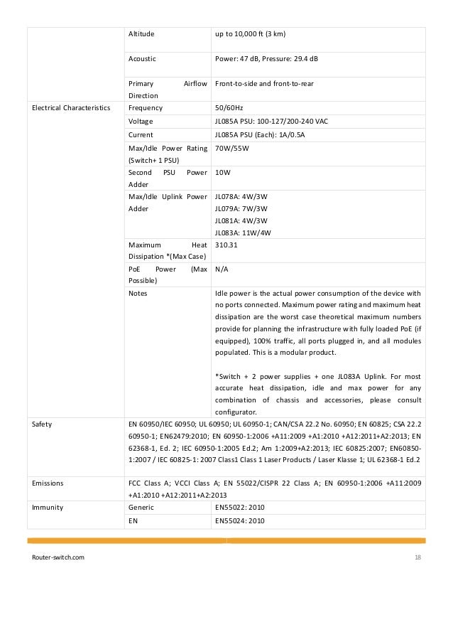 Best Ever 2930m Datasheet - GAZO