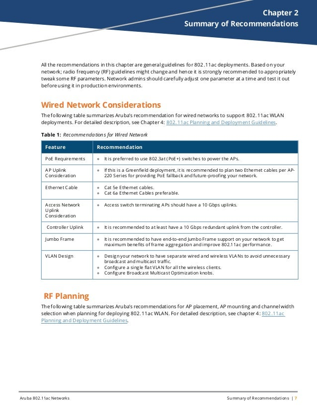 Aruba 802 11ac networks: Validated Reference Designs