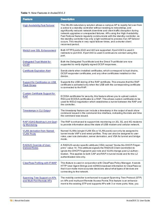Aruba OS 6 3 User Guide