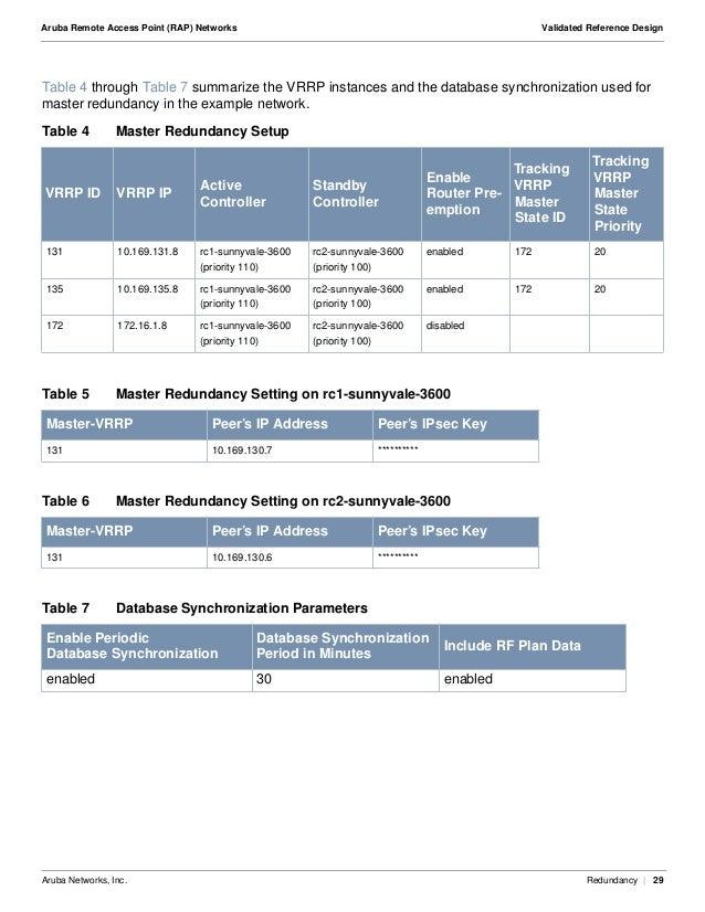 camping essay writing hindi class 10