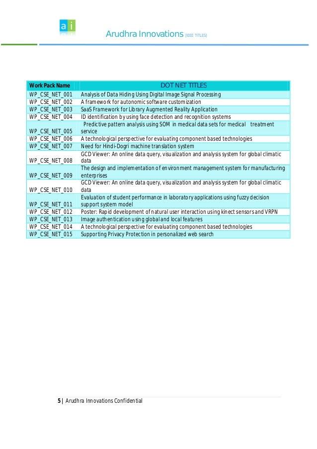 java & DotNet IEEE titles 2014-Arudhra Innovations