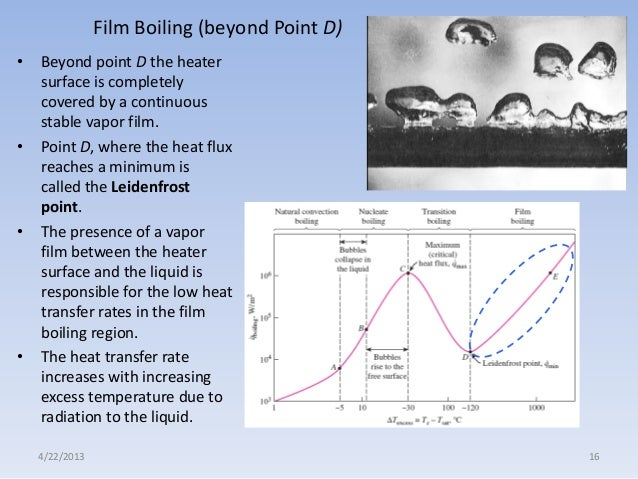 an analysis on the effect of insulation on a boiling water There are different ways to investigate methods of insulation  measure and observe the effect of different materials as thermal insulators  boiling water.