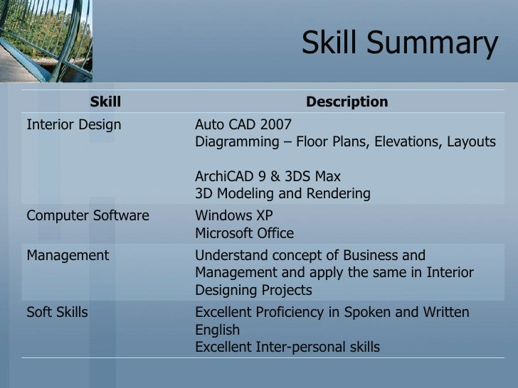 ... Carpentry; 9. Skill Summary Skill Description Interior Design ...