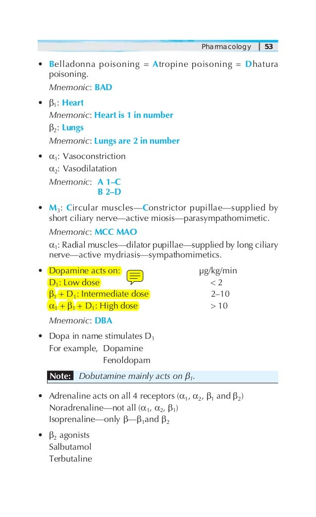 Mnemonics For Medical Undergraduates Pdf