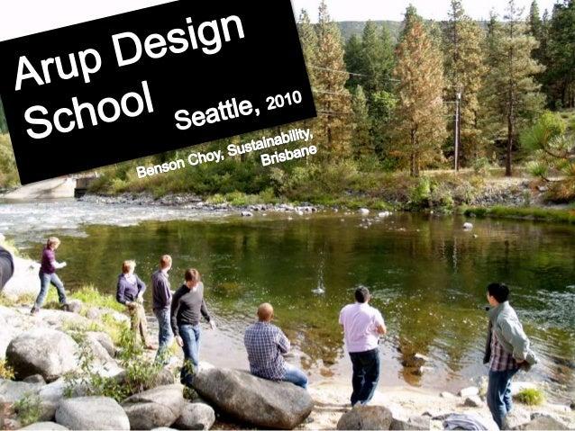 35 participants 4 principals 3 days 6 teams 1 competition