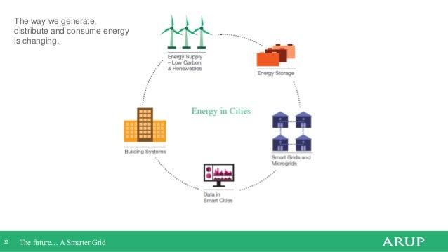 Energy: a national perspective - Paul Cosgrove, Arup