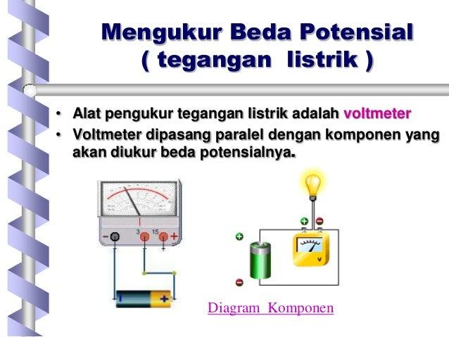 Fisika tentang arus listrik mengukur arus listrik dan beda potensial diagram rangkaian ccuart Gallery