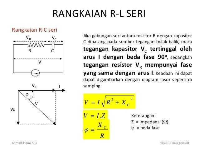 Arus dan tegangan ac fisika kelas xii 12 ccuart Image collections