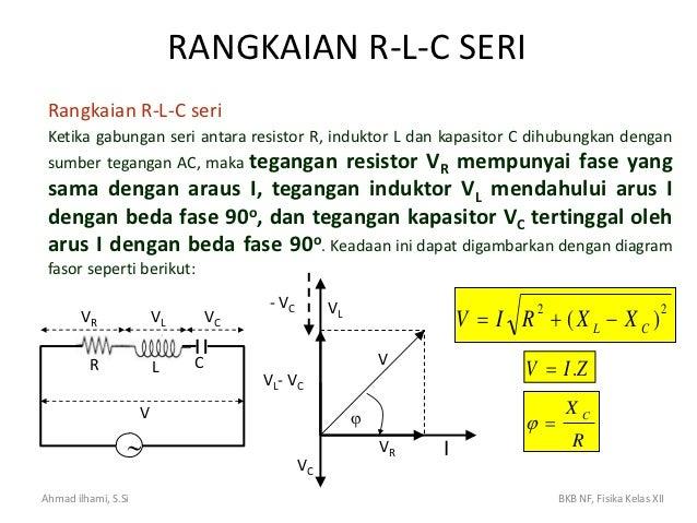 Arus dan tegangan ac fisika kelas xii 13 rangkaian r l c ccuart Gallery