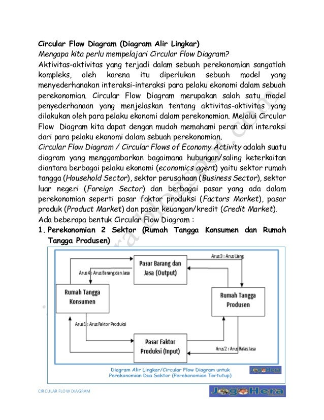 Arus lingkaran kegiatan ekonomi circular flow diagram circular flow diagram ccuart Image collections