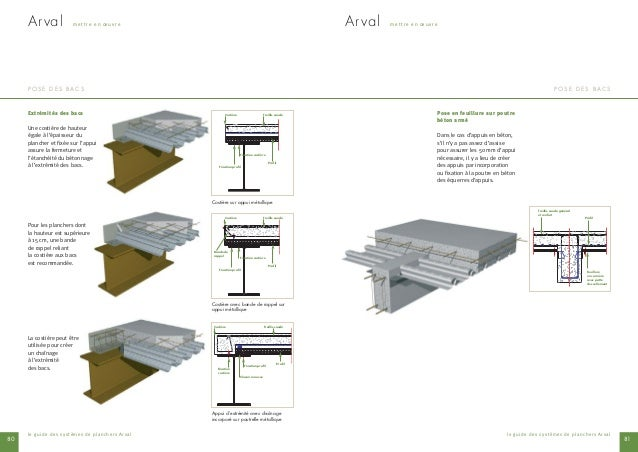 Arval guide des planchers juillet 2007 - Coffrage perdu metallique plancher collaborant ...