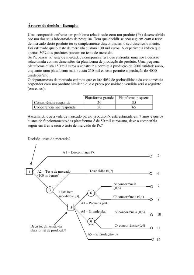 Árvores de decisão - Exemplo: Uma companhia enfrenta um problema relacionado com um produto (Px) desenvolvido por um dos s...