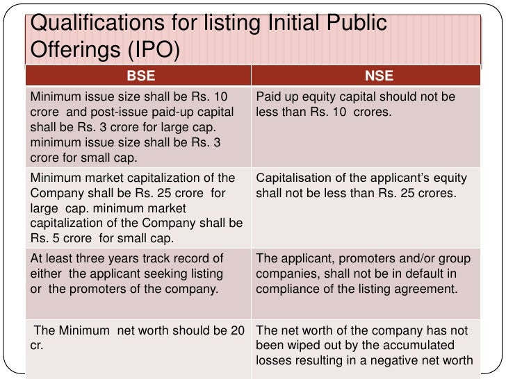 Qualifications for listing Initial Public Offerings (IPO) <br />