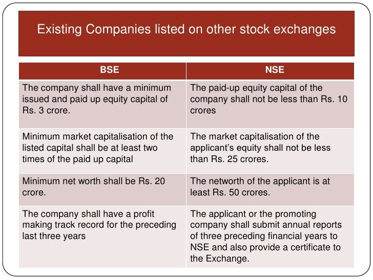 Existing Companies listed on other stock exchanges<br />