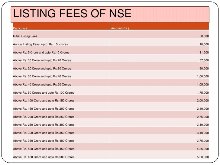 LISTING FEES OF NSE<br />