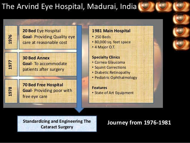 arvind hospital Hospital services  healing eyes of the world : the aravind way of doing things:  aravind eye foundation news: contact us: sitemap.