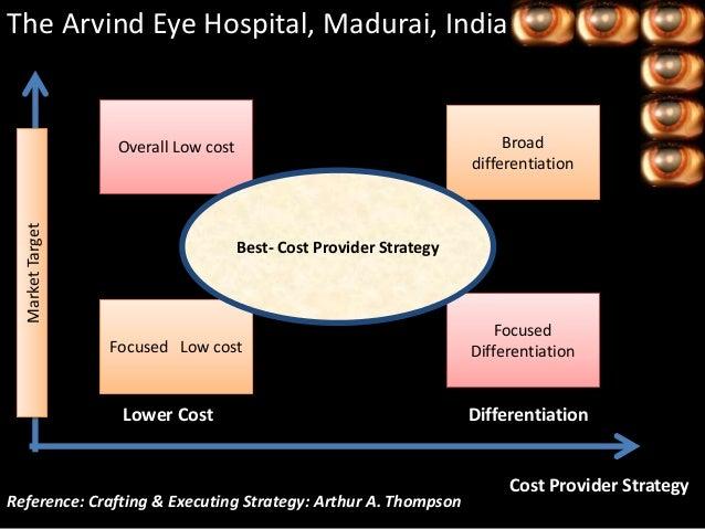 aravind eye hospital case study slideshare