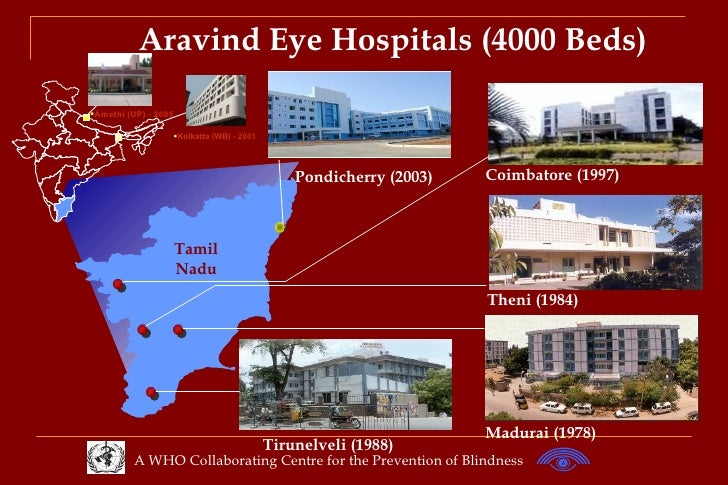 pest analysis for aravind eye hospital Paul's pestle analysis, uk healthcare  which almost certainly does require a data repository of some sort to allow analysis and at hospital.