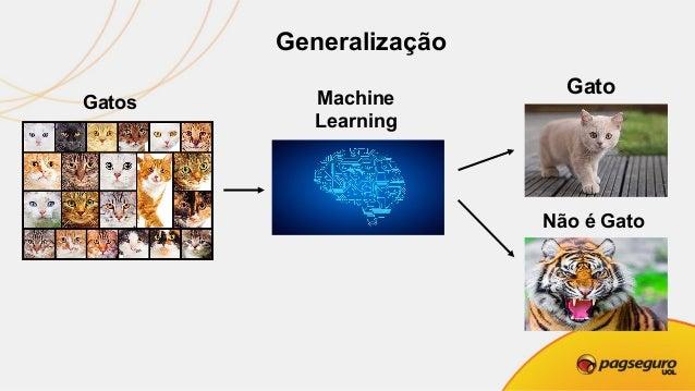 Avaliação https://hackernoon.com/a-brief-overview-of-automatic-machine-learning-solutions- automl-2826c7807a2a Área de ava...