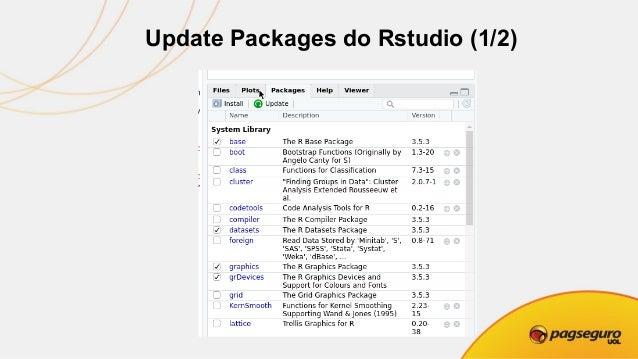 Update Packages do Rstudio (2/2) 1 2 3