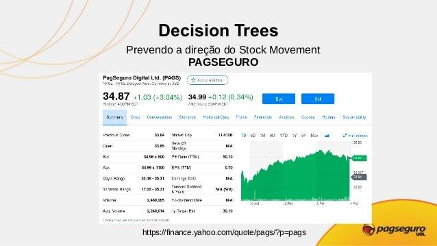 Árvores de decisão no FreeBSD com R - PagSeguro