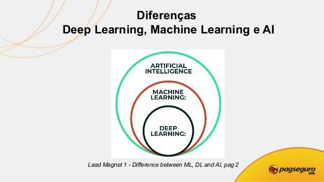 Machine Learning  STATISTICS FOR MACHINE LEARNING, Manuel Amunategui, pag. 9