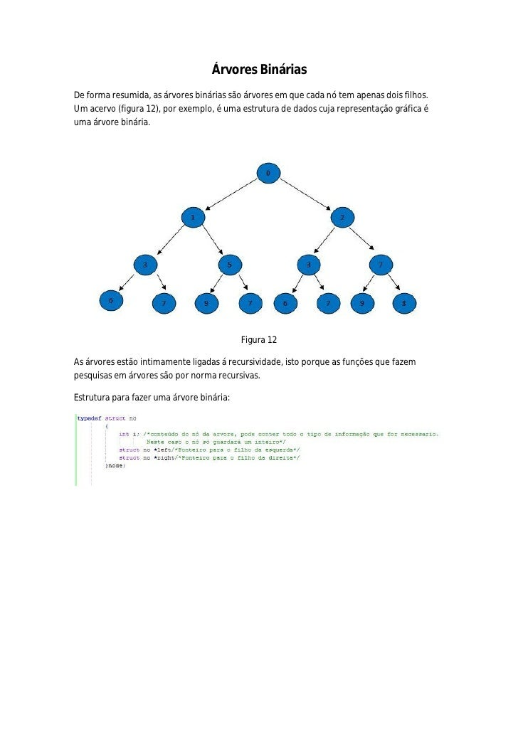 Árvores Binárias De forma resumida, as árvores binárias são árvores em que cada nó tem apenas dois filhos. Um acervo (figu...