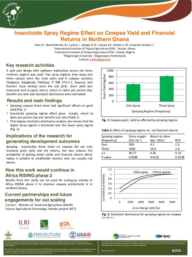 Insecticide Spray Regime Effect on Cowpea Yield and Financial Returns in Northern Ghana Kotu B.1, Abdul Rahman N.1, Larbi ...