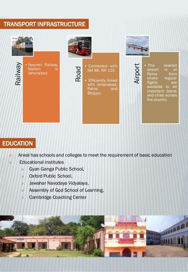 Arwal District Profile