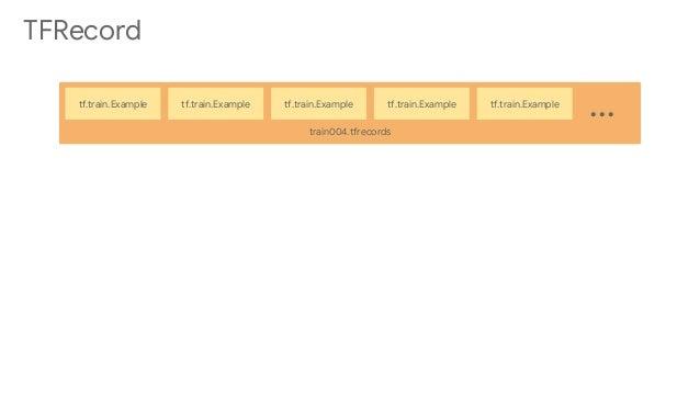 Developing a ML model using TF Estimator
