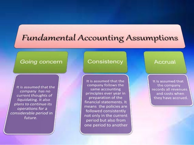 appropriate accounting policies and disclosures in M – a focus on disclosures for new accounting standards, which  of the need  to evaluate the appropriate financial statement disclosures.
