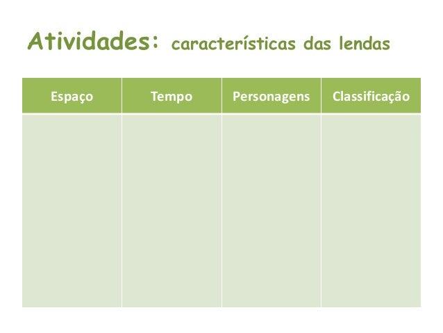 Atividades: características das lendas Espaço Tempo Personagens Classificação