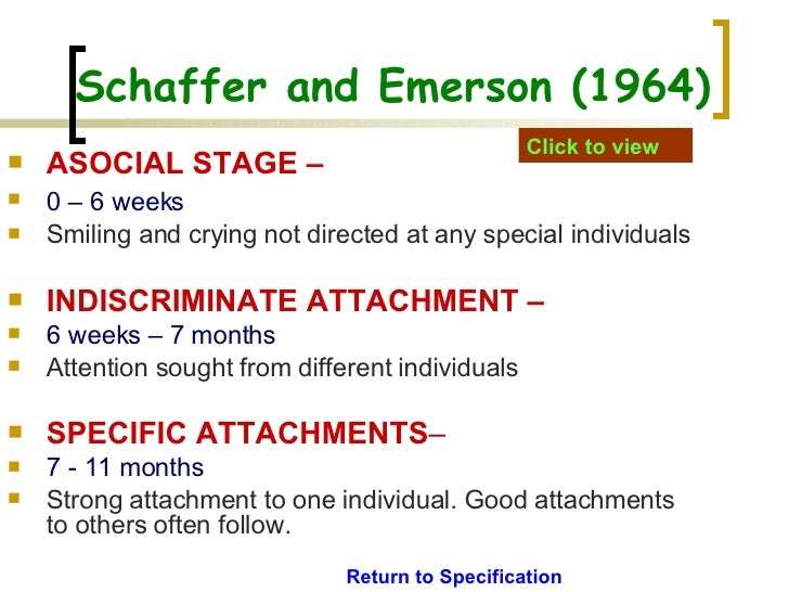 schaffer and emerson attachment theory
