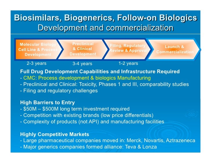 as process development and manufacturing cmc for