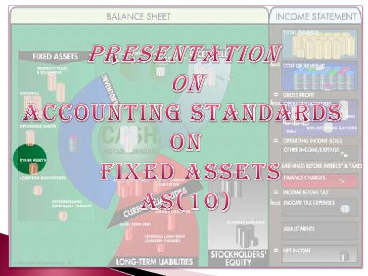 Presentation <br />on<br />Accounting standards <br />on<br />fixed assets<br />As(10)<br />