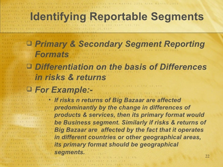 accounting standard 17 As 17 - segment reporting applicability as 17, on segment reporting is mandatory in respect of accounting periods commencing on or  the accounting standard.