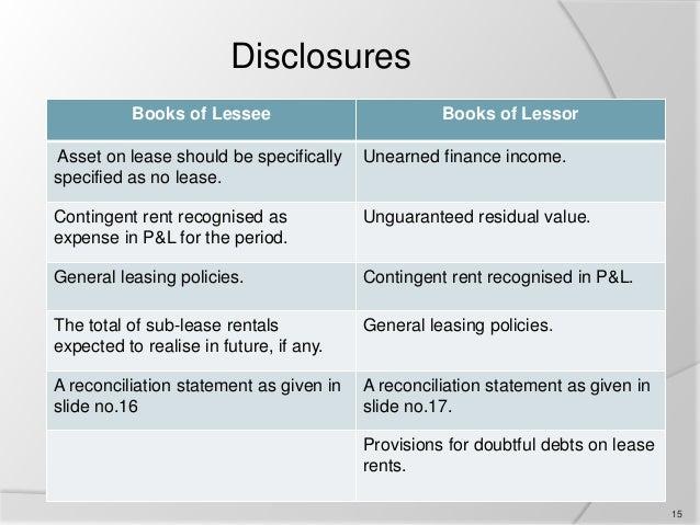 Unguaranteed Residual Value >> As 19 lease