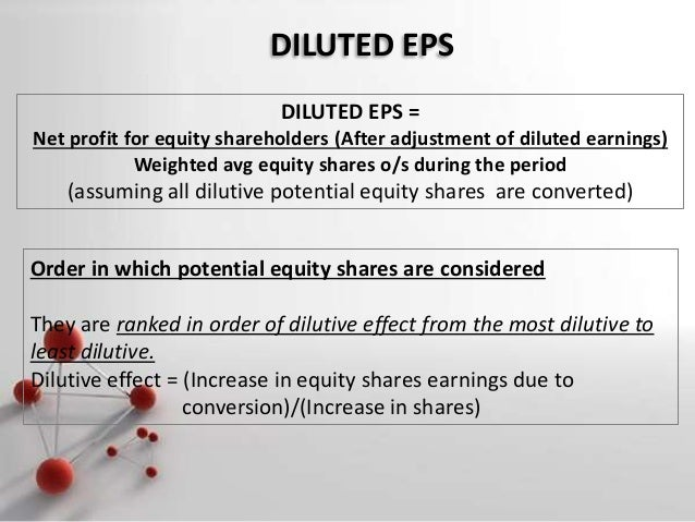 Diluted eps unvested stock options