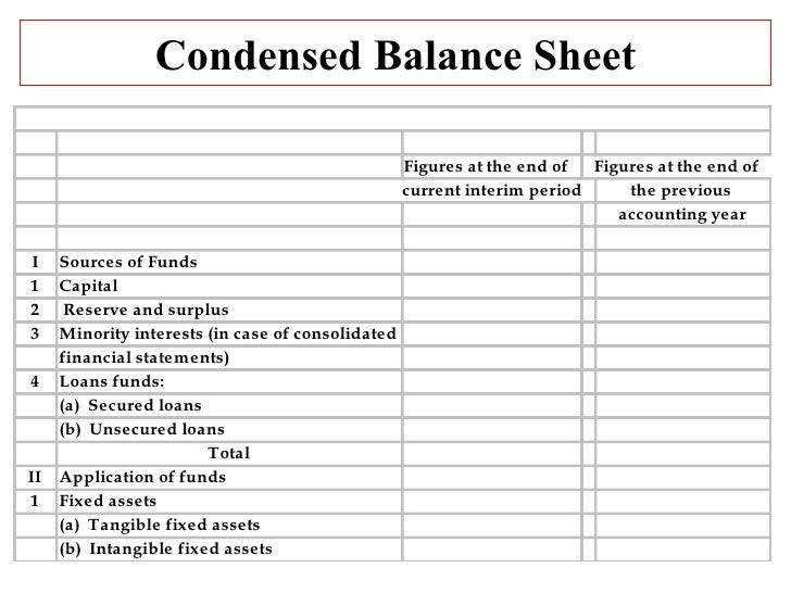 Interim Financial Statement Template. what are interim financial ...