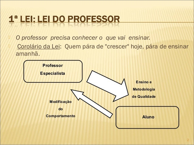 As7 leisdo ensino Slide 2