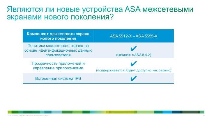 Компонент межсетевого экрана                                                                         ASA 5512-X – ASA 5555...