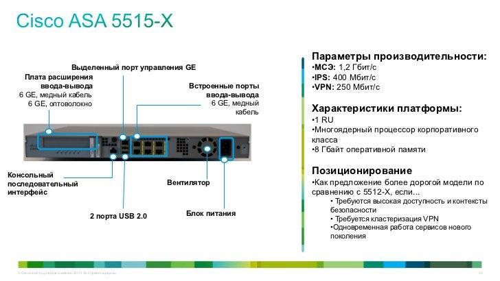 Параметры производительности:                 Выделенный порт управления GE                                         •МСЭ: ...