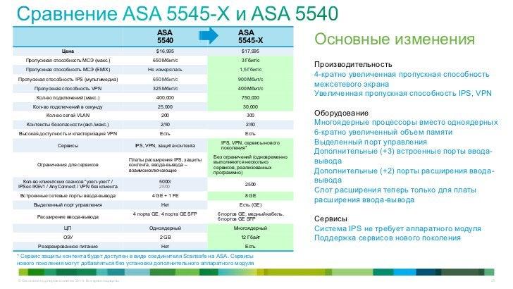 ASA                           ASA                                                                             5540        ...