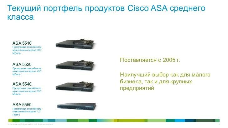 Текущий портфель продуктов Cisco ASA среднегокласса      ASA 5510      Пропускная способность      межсетевого экрана 300 ...