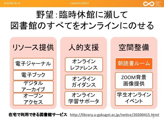 Asadoku at Code4 lib20200620 Slide 2