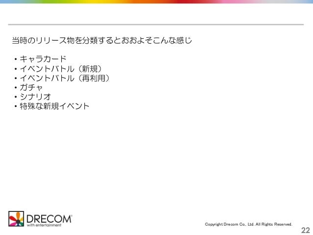 Copyright Drecom Co., Ltd. All Rights Reserved. 22 当時のリリース物を分類するとおおよそこんな感じ ・キャラカード ・イベントバトル(新規) ・イベントバトル(再利用) ・ガチャ ・シナリオ ・...