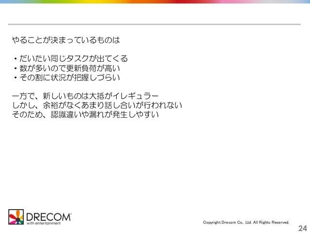Copyright Drecom Co., Ltd. All Rights Reserved. 24 やることが決まっているものは ・だいたい同じタスクが出てくる ・数が多いので更新負荷が高い ・その割に状況が把握しづらい 一方で、新しいものは...