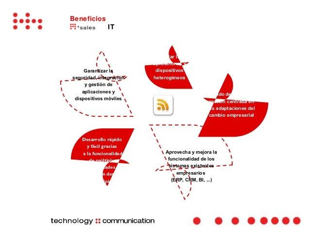 Beneficios               IT                           Aceptar las                          aplicaciones y     Garantizar l...